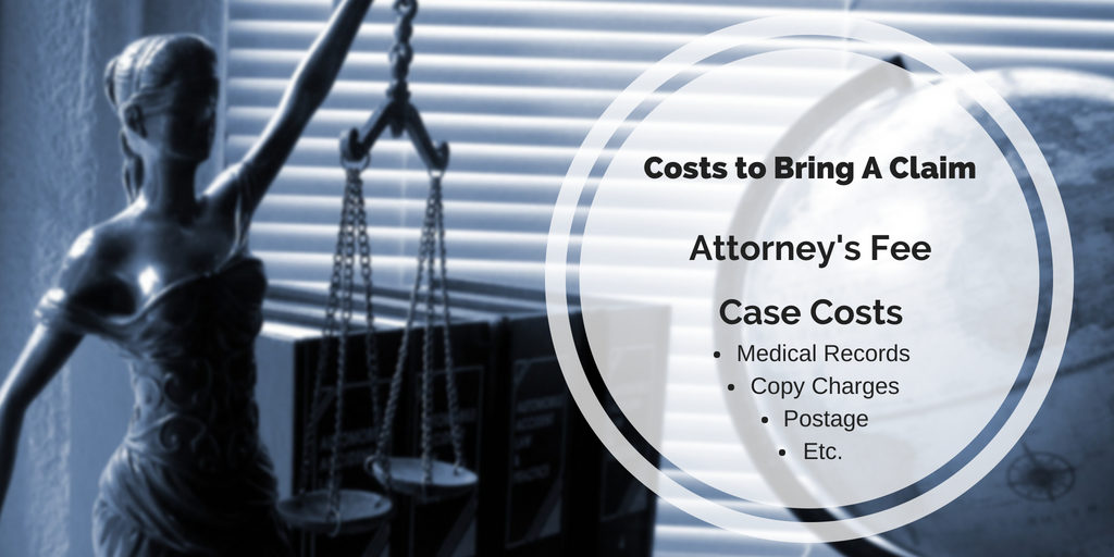 What Does It Cost To Bring A Claim? - Brooks Law Group