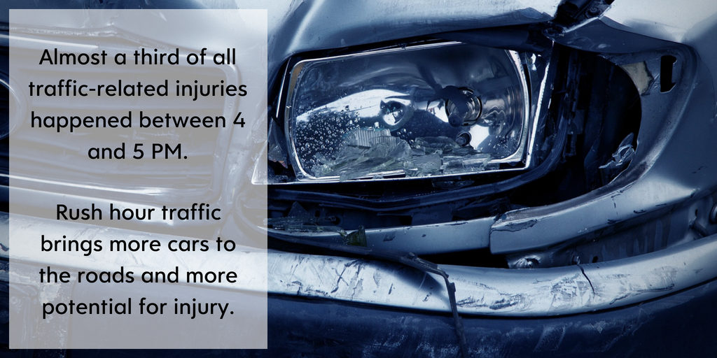 Almost a third of all injuries happened during rush hour traffic - Brooks Law Group